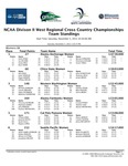 NCAA Division II West Regional Cross Country Championships, Team Standings