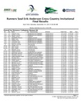 Runners Soul Erik Anderson Cross Country Invitational, Final Results, Women 6k