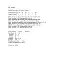 Central Washington University Football Box Scores (CWU vs. Western Oregon State College)
