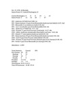 Central Washington University Football Box Scores (CWU vs. Simon Fraser University)