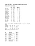 Central Washington University Women's Soccer Composite Statistics, 1999 by Central Washington University Athletics