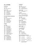 Central Washington University Women's Soccer All-Stars, 1989-1999