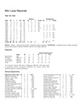 Central Washington University Women's Soccer Win-Loss Records, 1987-1999