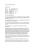 Central Washington University Men's Swimming Summaries, 1994-1995