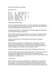 Central Washington University Women's Swimming Summaries, 1994-1995