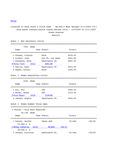 UCLA Rafer Johnson/Jackie Joyner-Kersee Invitational
