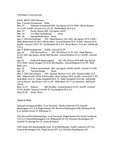 Central Washington University Men's Track and Field Review, 1994