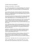 Central Washington University Track and Field Summaries, 1996
