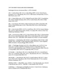 Central Washington University Men's Track and Field Summaries, 1997