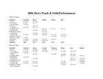 Central Washington University Track and Field Individual Charts, 2000