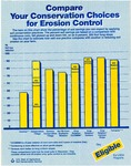 Compare Your Conservation Choices for Erosion Control