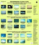 Determining Cloud Type by United States National Weather Service